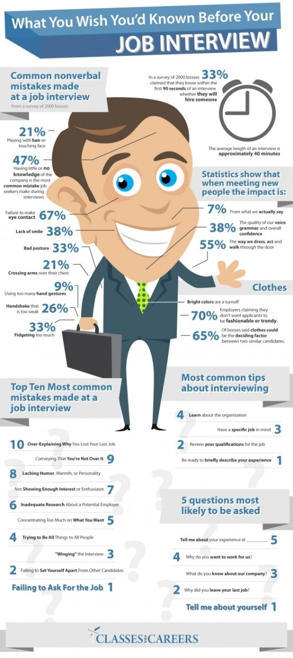 What your hiring manager is really thinking...