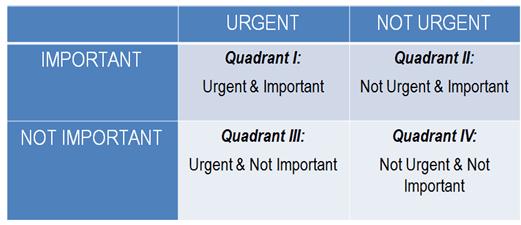 time-management-matrix copy